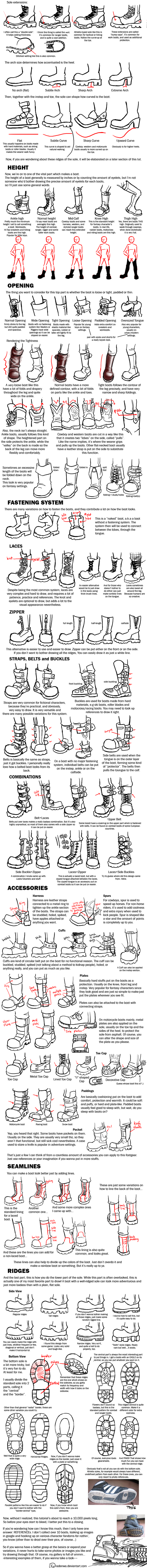 wa__s_boot_anatomy_tutorial_pt2_web_2