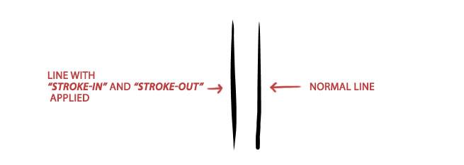 stroke-shot